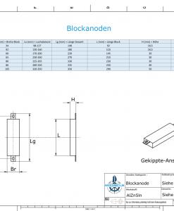 Block- and Ribbon-Anodes Square L150/185 (AlZn5In)   9300AL