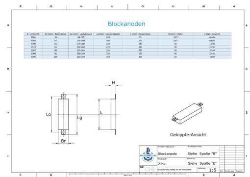 Block- and Ribbon-Anodes Square L110/145 (Zinc) | 9303