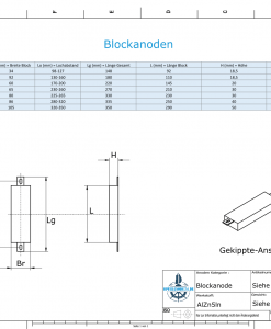 Block- and Ribbon-Anodes Ovale L250/285 (AlZn5In) | 9308AL