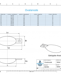 Block- and Ribbon-Anodes Oval L220/250 (AlZn5In)   9306AL